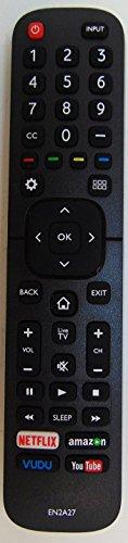 hisense remote - 3