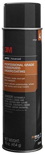 spray coating - 7