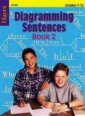Hayes School Publishing HS136R Diagramming Sentences Book 2- 24 Blackline Masters