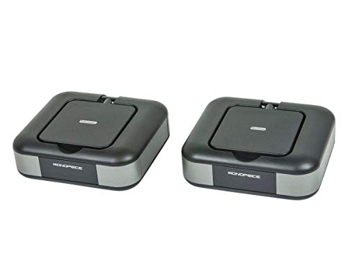 Monoprice 5.8Ghz Wireless Audio/Video Transmitter (110247)