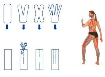 Leukotape K Kinesiology Tape by BSN Medical (1'', Blue) by BSN Medical (Image #2)