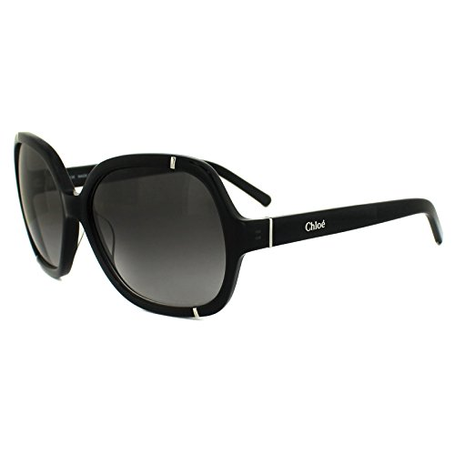 Sunglasses for Women  The Sterling Silver Com