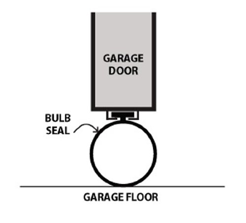 Auto Care Products 36020 ProSeal 20-Foot Garage Door Bulb Seal with 3/8-Inch T-Ends