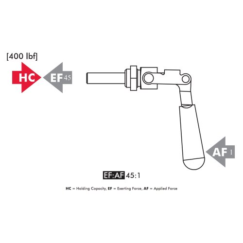 DE-STA-CO 604-SS Straight-Line Action Clamp by De-Sta-Co (Image #2)