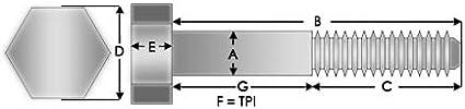 7//16 UNF Self Colour Hex Head Bolts 8.8 High Tensile Steel