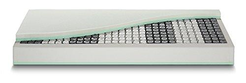 BEDDING ITALIA colchón energika Extra tamaños 200 x 160: Amazon.es: Hogar