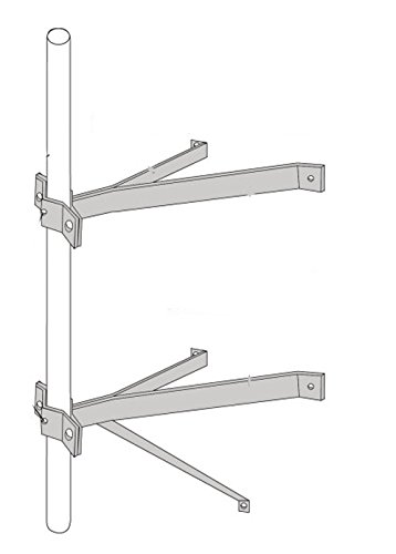 Mast Antenna Wall Mount (ROHN WM18D Double Wall Mount with 18
