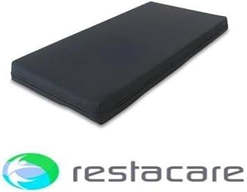 Restacare Individual 3 Ft6 Totalmente Impermeable Protector de colchón sintética Limpiar Cama (Solo Funda), plástico, Azul Marino, 6ft6x3ft6x10: Amazon.es: ...