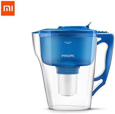 Best Quality Xiaomi Mijia - Esterilización de hervidor de Agua (7 ...