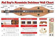 Mountain Dulcimer Wall Chart