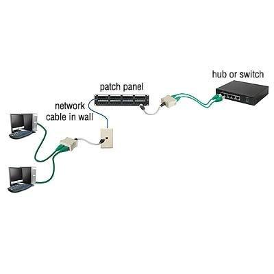 IC Network Network Pair Splitters 10/100 Shielded, 2 Pack