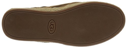 Australia Ugg® Tan Tippie Shoes Chestnut aTdTqr