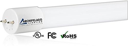 High Bay Led Lighting Fixtures Philips