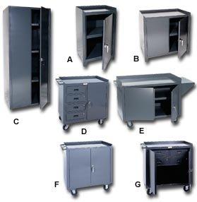 Amazoncom Durham Mfg Cabinets All Welded Storage Cabinets
