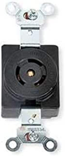 31FaC0s6w7L._AC_UL320_SR192320_ hubbell hbl7567c locking plug, 3 pole and 3 wire, 10 amp 250v 15  at gsmportal.co