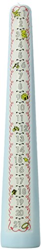 Celebration Candles 1-21 Year Numbered Birthday Candle, Blue (1 Candles)