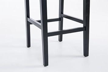 Sgabelli cucina con schienale fabulous sgabello sedia legno