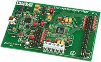 AD AD9765-EBZ Analog Devices Inc 12-Bit 125 MSPS Dual TxDAC+ Digital to Analog Eval Board AD9835 DDS with DAC Analog Devices EVAL-AD9835EBZ - EVAL ()