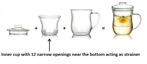 Kendal 10 oz Glass Filtering Tea Maker with infuser Teapot Tea Cup CJ-300 by Kendal (Image #1)