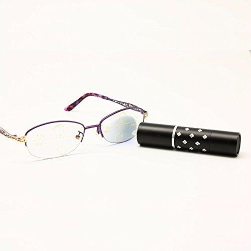Violet lunettes lunettes rx des pluridisciplinaire de progressive photochromiques près soleil transition La de aucune uv400 ligne progressive qwOaFpvxn