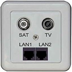 EMP Centauri SAT toma STL2 Ethernet sobre cable coaxial de ...