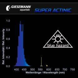 Giesemann Super Actinic 24W 24'' T5 HO Lamp