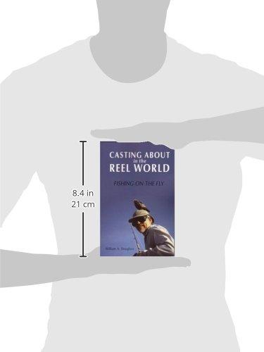 Buy fishing reel in the world