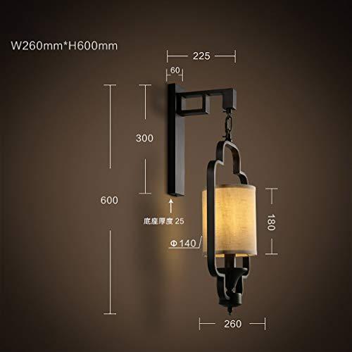 Renaissance Led Lighting in US - 6