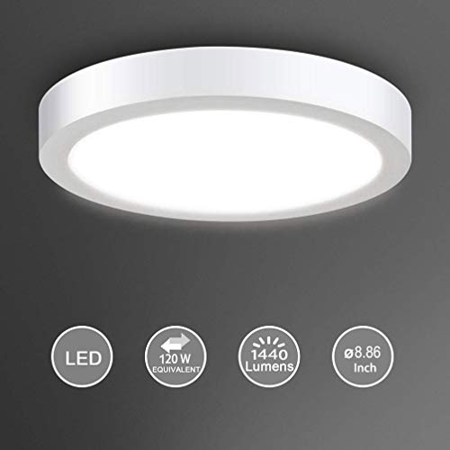 Led Surface Light in US - 5