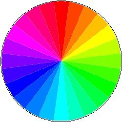 Amazon Com Color Wheel Magnet Art Rainbow Colors Red Orange