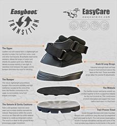 Black 0 Black 0 Easyboot Transition Hoof Boot (sizes 0-1)