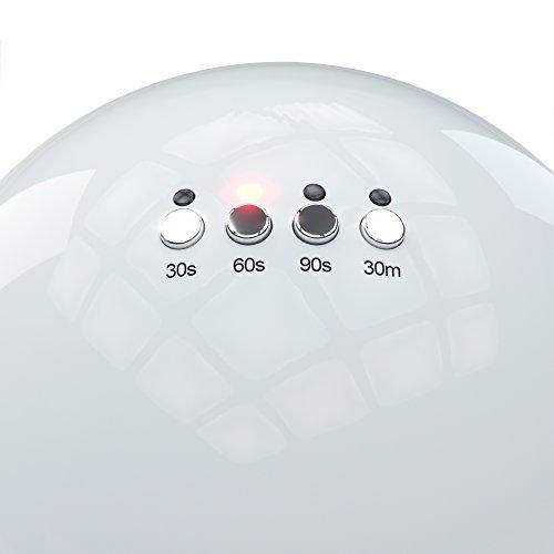 Nailstar LED Nail Lamp Review
