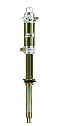 Top Oil Pumps