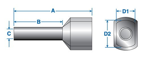 0.47 in. Dual Wire 0.94 in Ferrule 0.75 in 2 Red 8 AWG HH 2 x 10.0//24 Altech 2801.0