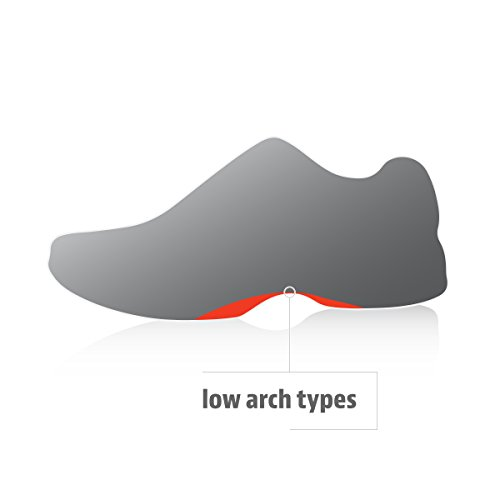 Sof Sole Men's Airr Orthotic Full-Length Performance Shoe Insoles, Men's Size 9-10.5 by Sof Sole (Image #5)