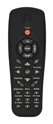 Optoma BR 3043N Remote Control