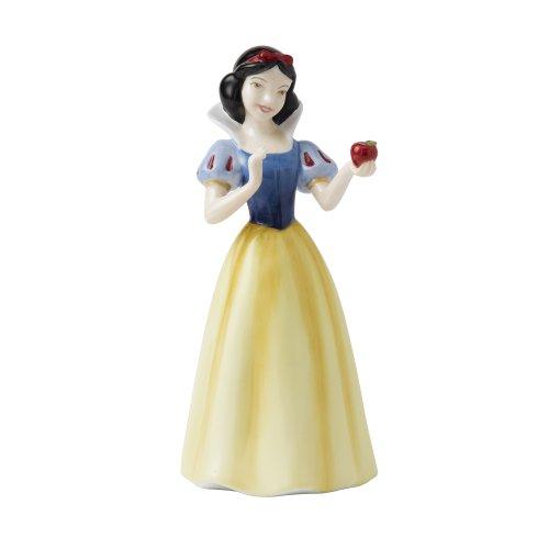 Walt Disney Showcase by Royal Doulton Snow White Figurine