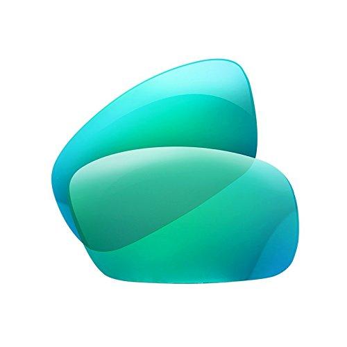 govision-pro-12-3-lenses-carribean-blue