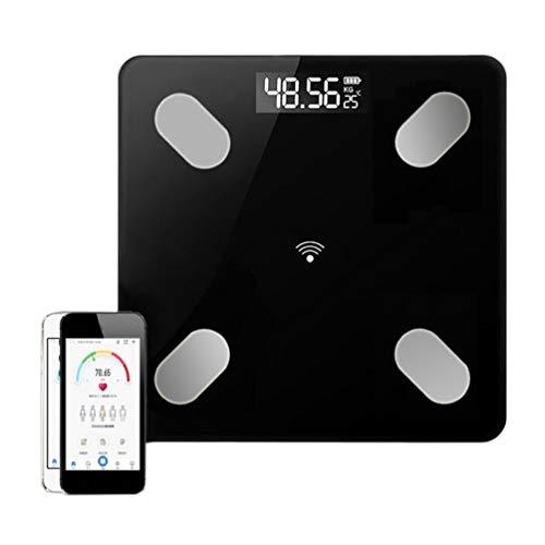 Bathroom Scale Body Fat
