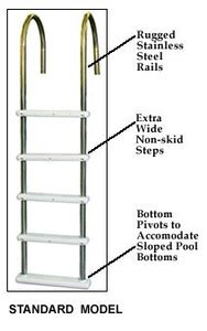 - Standard Stainless Steel In-Pool Ladder for Above Ground Swimming Pools