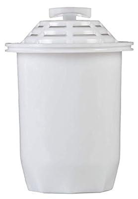 Santevia - Mineralized Alkaline Water Pitcher Filter