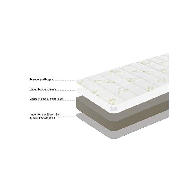 FARMARELAX - Materasso Memory, Singolo 80x190 cm, Ortopedico, Dispositivo Medico Detraibile, Ergonomico, Traspirante… 5 spesavip