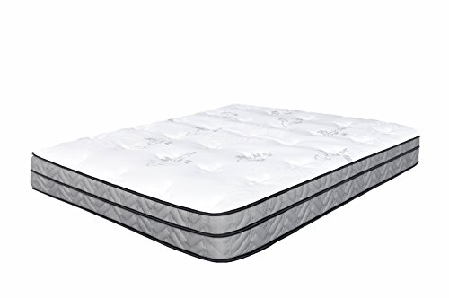 Supreme Cover Neck (Spectra Orthopedic Mattress; Pocketed Coil; 11.5 Inch Firm Mattress Euro-Top)