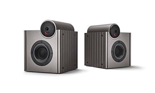 Astell&Kern ACRO S1000 Desktop Speakers