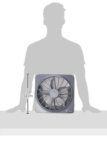 02 Cool Portable Fan Battery : Cool inch battery or electric portable fan cook