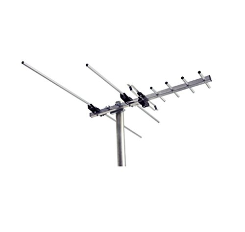 Outdoor Compact Directional TV Antenna - High Gain - Up to 50 Mile Reception by Britta Products
