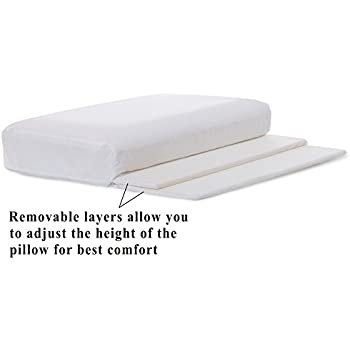 Amazon Com Intevision Gusseted Side Sleeper Memory Foam