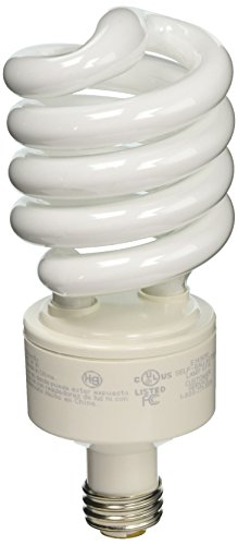 Comparison Of Incandescent Fluorescent And Led Light Bulbs