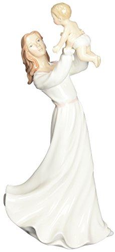 (Cosmos 10411 Lady Holding Baby Ceramic Figurine,)