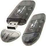 Inland SD/SDHC Card Reader (08821)